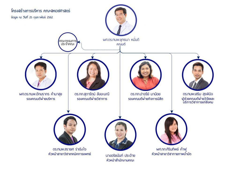 management-structure-ahs-2562